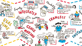 """Little drawings of people and words like """"integrated"""" and """"seamless."""""""